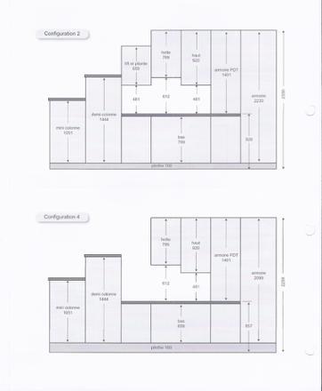 hauteur meuble haut cuisine