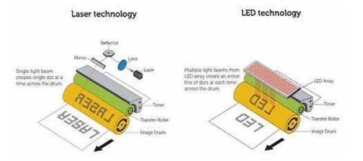 imprimante laser ou jet d encre