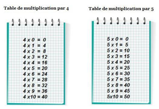 table de 4