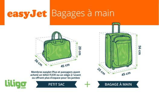easyjet bagage a main dimension