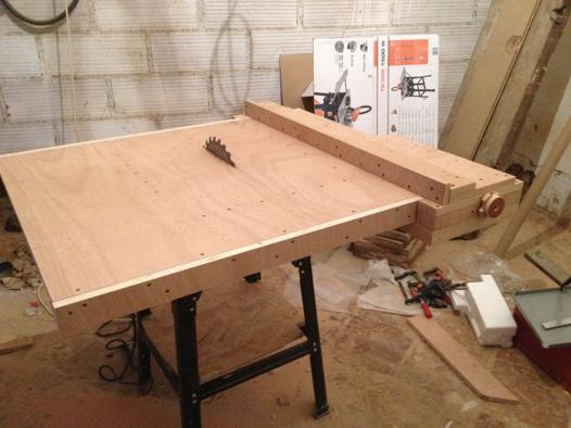 scie sous table