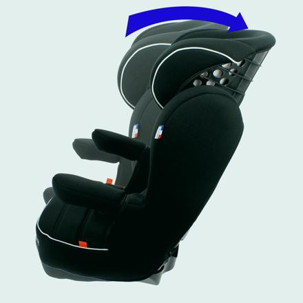 siege auto groupe 1 2 3 isofix inclinable