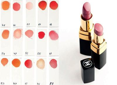 rouge a levre coco shine chanel