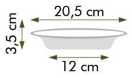 dimension assiette