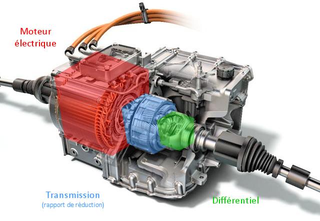 moteur electrique voiture