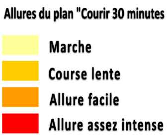 courir 30 minutes