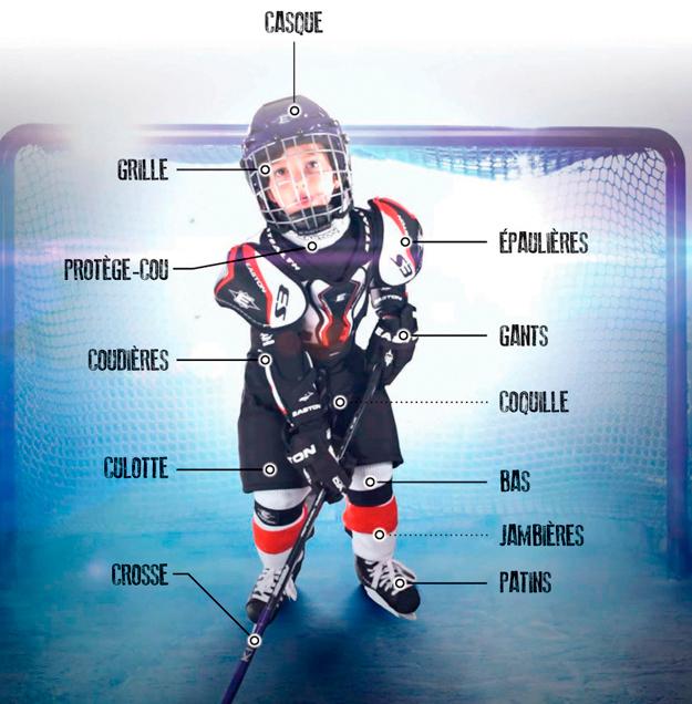 equipement hockey